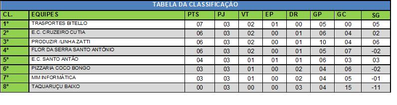 TABELA CLASSIFICAÇÃO 16 DE SETEMBRO